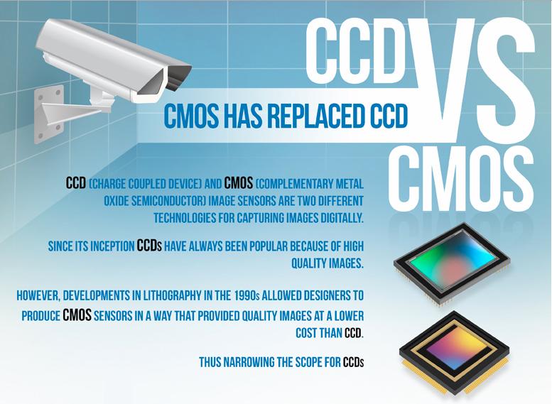 ccd_vs_cmos_infografika.jpg