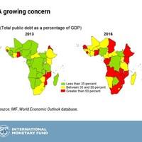 Sárga lapnál jár Afrika az IMF-nél?