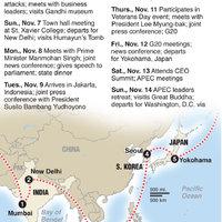 Obama ázsiai körútjának értékelése
