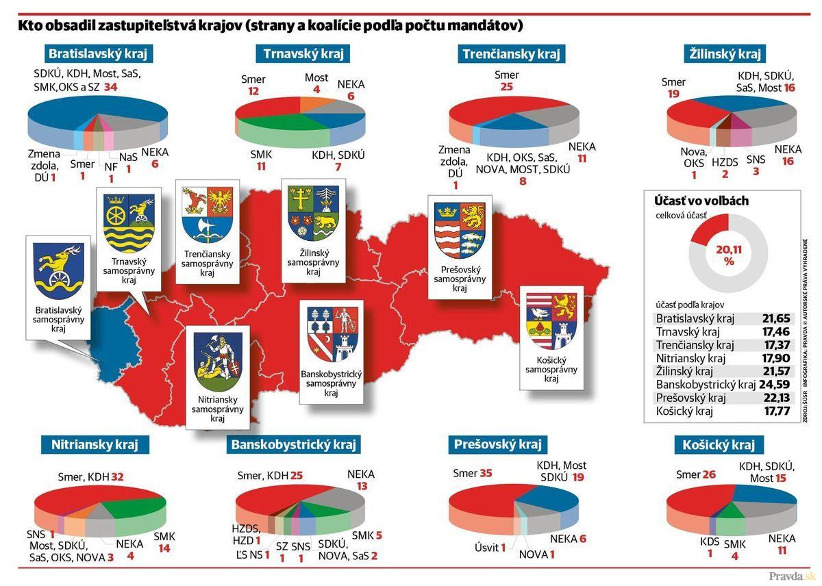 szlovák-választás.jpg