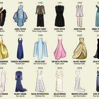 Egy képen az összes Oscar-díjas színésznő gálaruhája