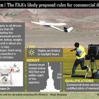Pilótajogsi kell a drónokhoz?