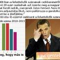 2013.04.04: Orbán Viktor a felsőoktatásba jelentkezőkről
