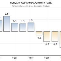 Gazdaság - Nőtt a GDP