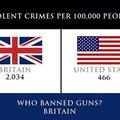 Társadalom - Fegyvertartás - egy ésszerű kompromisszum