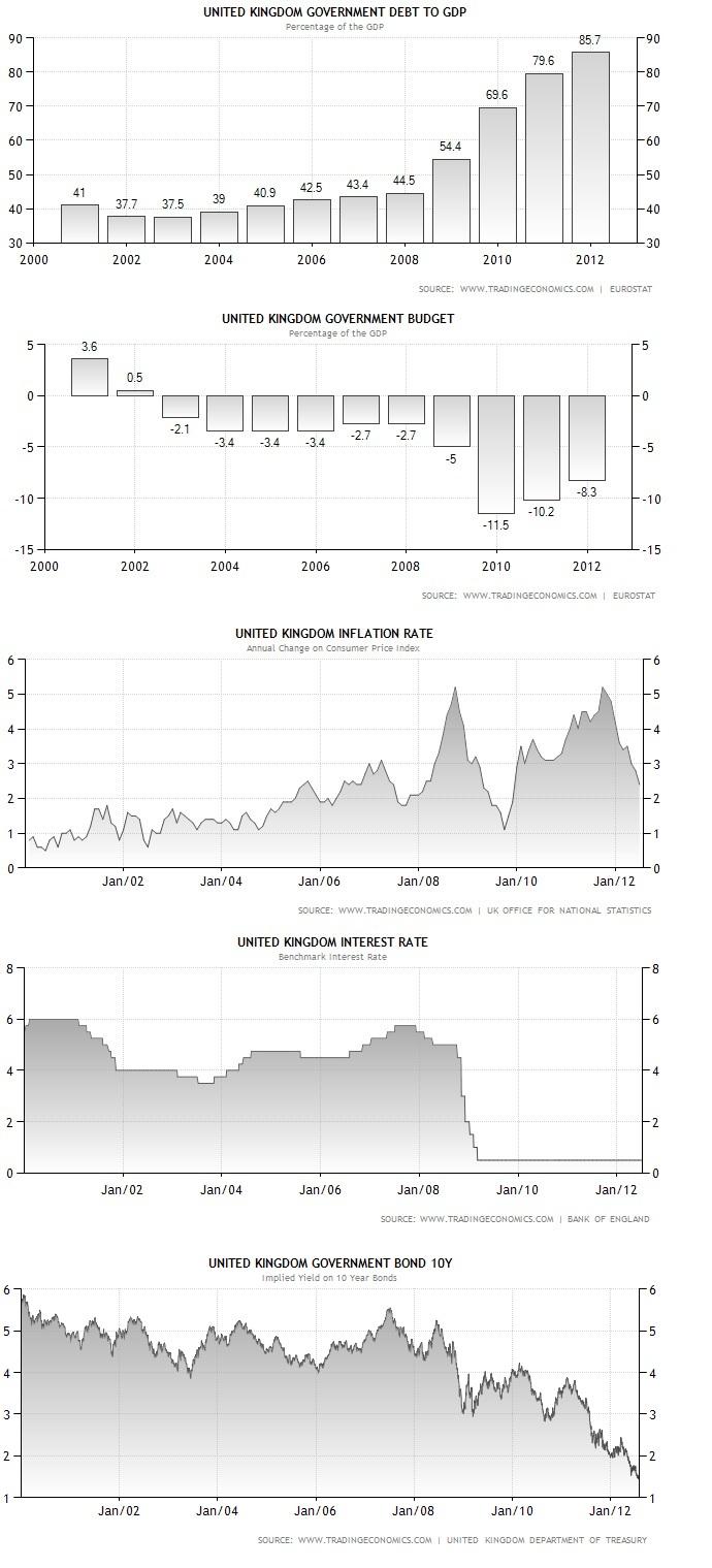 BoE_Data.jpg