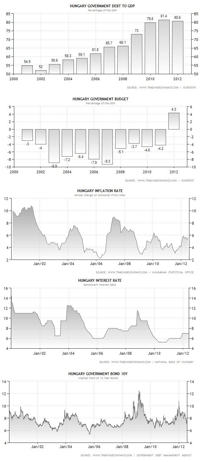 MNB_Data.jpg
