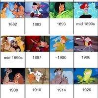 Disney kronológia