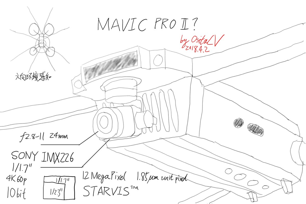 mavicpro2-rumor-17sensor-ositalv.jpeg