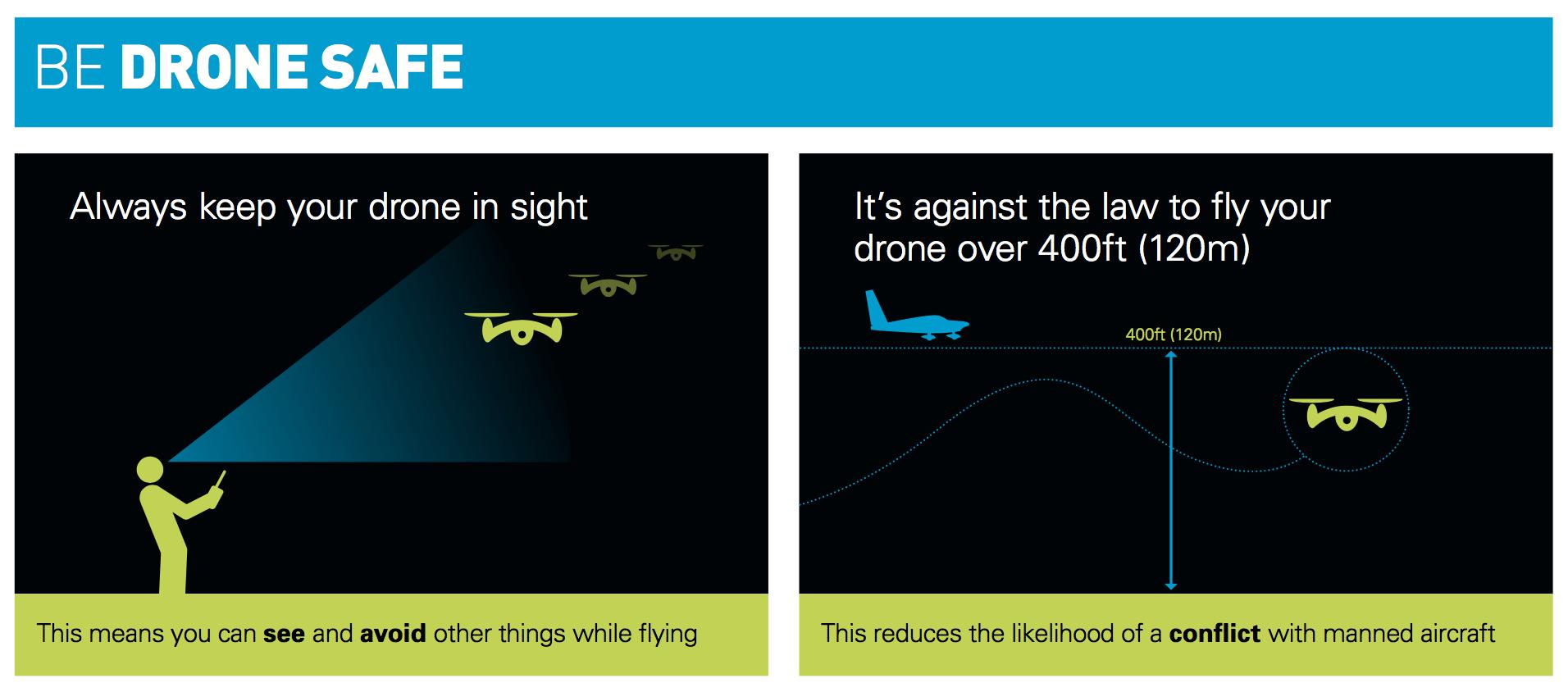 uk-dronecode2-dronesafe.png