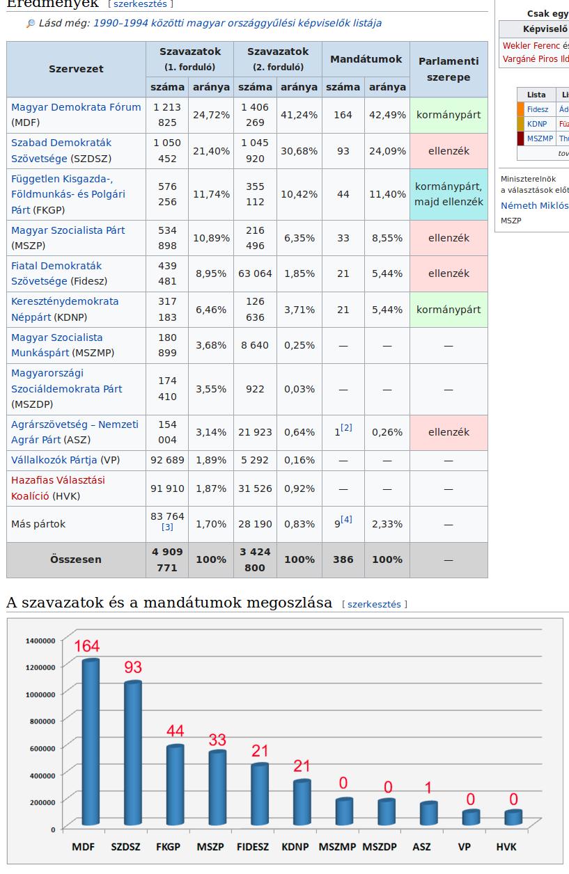 screenshot_2019-11-17_1990-es_magyarorszagi_orszaggyulesi_valasztas.png