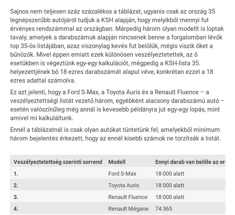 screenshot_2020-01-08_huhoitttt_a_magyar_autotolvajok_eddighuholistaja_2019-bol.jpg