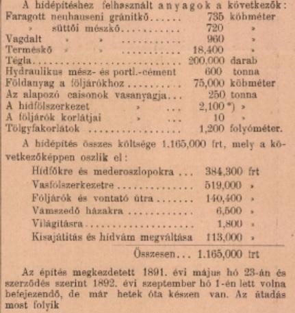 epito_ipar1892-erzsebet_hid.jpg