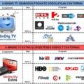 HBO DVB-T-n és 95 százalékos lefedettség