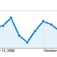 A Google Analytics E-commerce modulja Webáruházaknak kötelező!