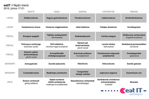 menusheet20130617-Sheet1-1v.jpg