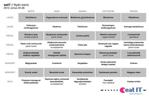menusheet20130624-Sheet1-1.jpg