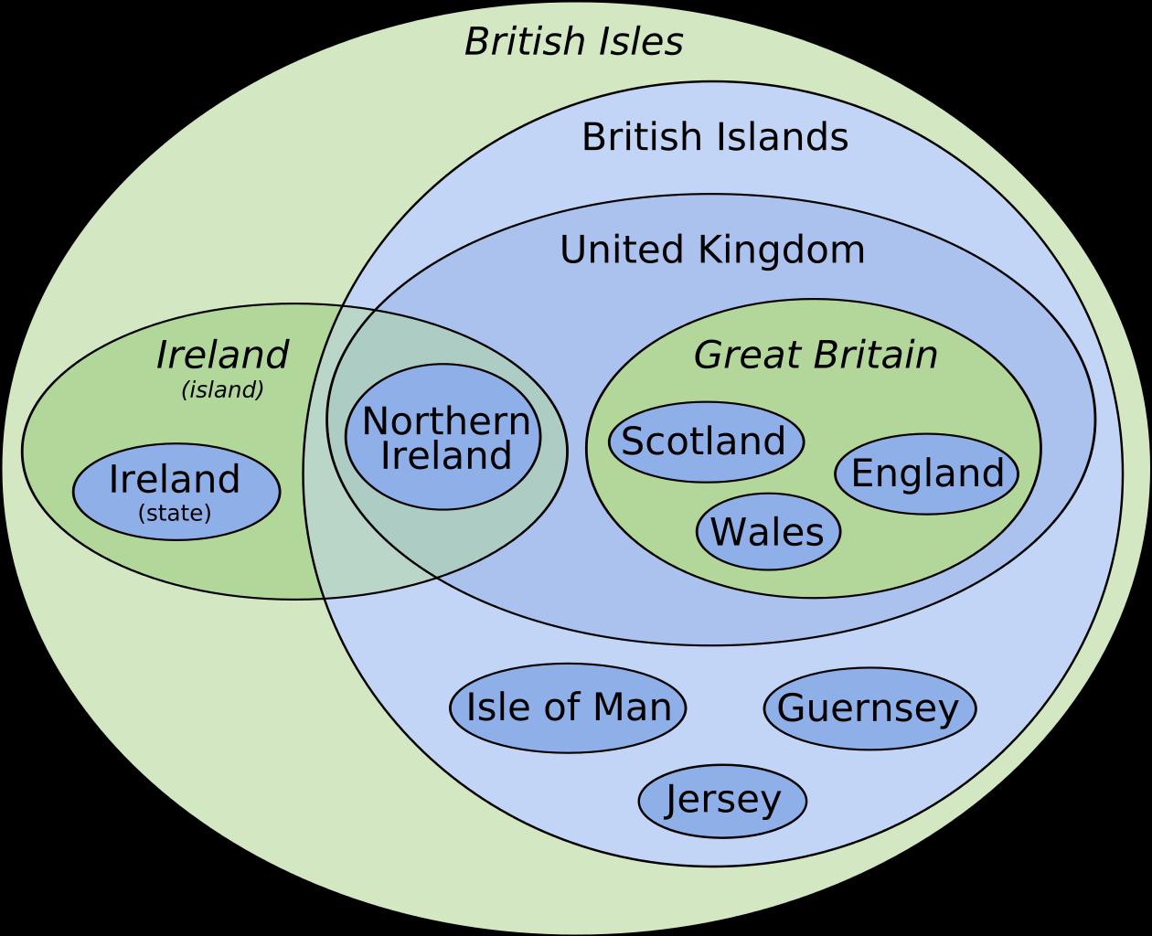 british_isles_euler_diagram_15_svg.png