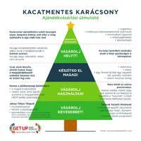 Hogyan tehetem fenntarthatóbbá a karácsonyi időszakot?
