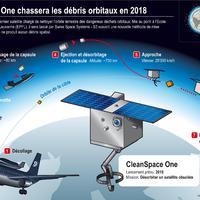 Egy űreszköz segíthet megtisztítani az eget