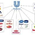 Az Unilever ezentúl minden termékén megjeleníti annak karbonlábnyomát