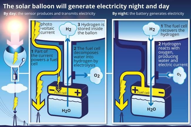 solar_balloons2.jpg