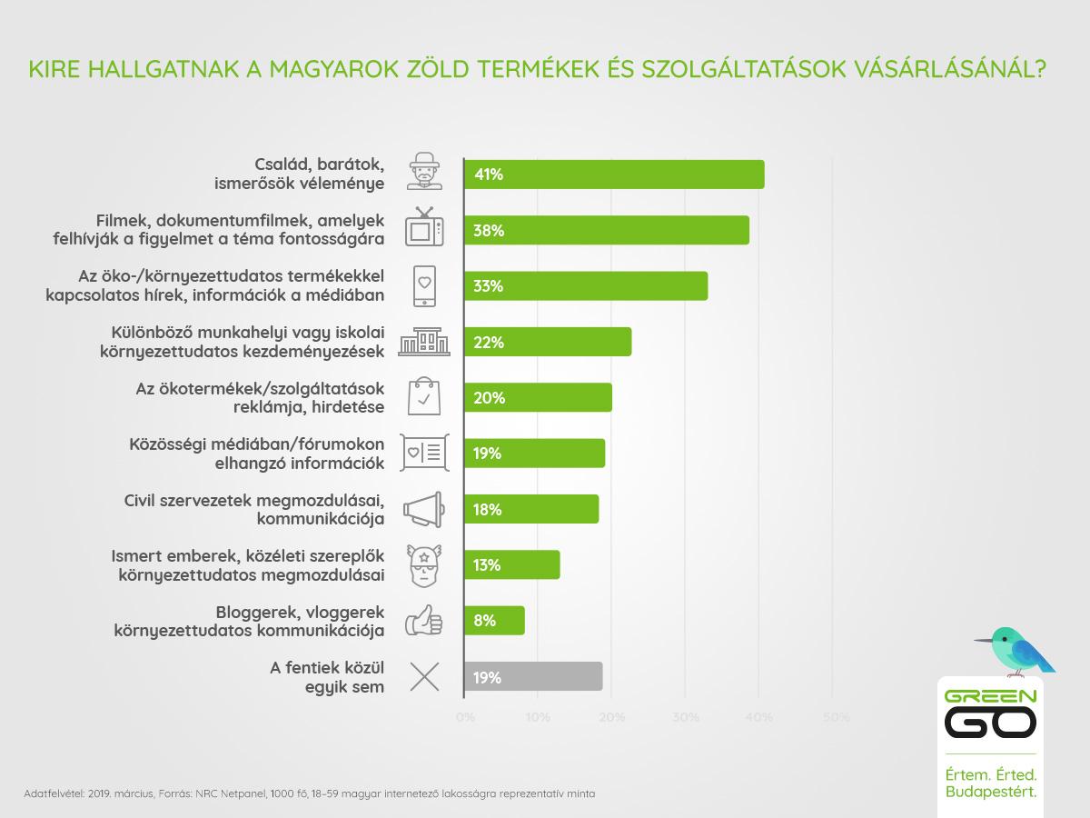 nrc_greengo_motivacio_infografika.jpg
