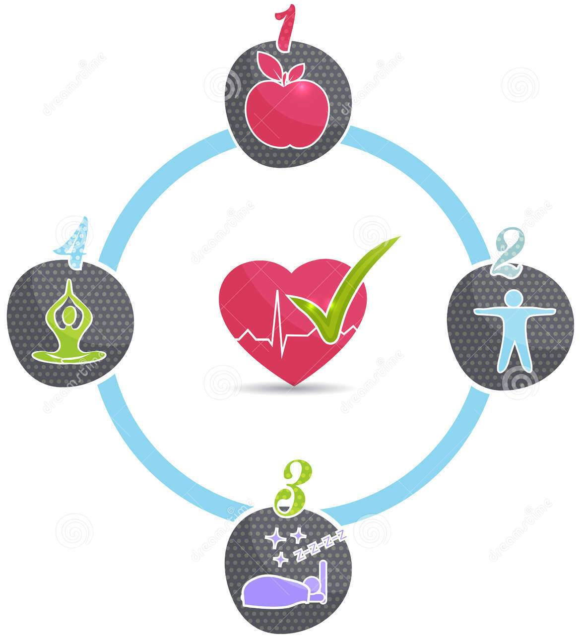 healthy-lifestyle-wheel-good-sleep-fitness-food-stress-management-leads-to-heart-life-33083198.jpg