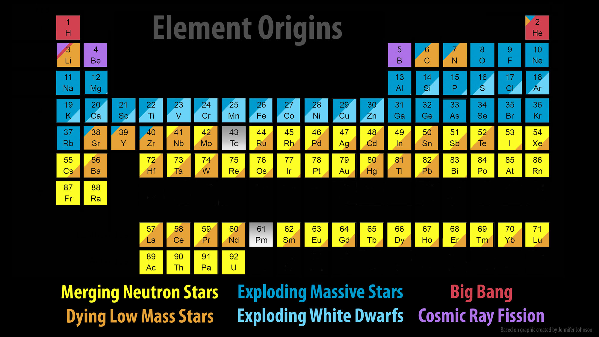 periodic_table_indicating_which_elements_originate_in_neutron_star_mergers.jpg