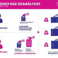 Összement a kézipoggyász a WizzAir-nél