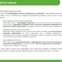 Problémás a tudásunk az egészségünkkel kapcsolatosan – felmérés készült az egészségértésről Magyarországon