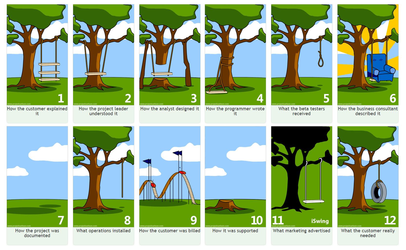 treeswingstory.jpg