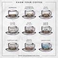 Tudd, hogy milyen kávét iszol!