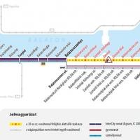 Tartós vágányzár a dél-balatoni vasútvonalon