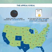Miniház - nagy infografikán
