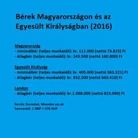 A magyarországi munkaerőhiány margójára