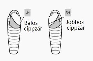 el_camino_ultrakonnyu_halozsak_kicsi_konnyu_ultralight_jobbos_balos_cippzar.jpg