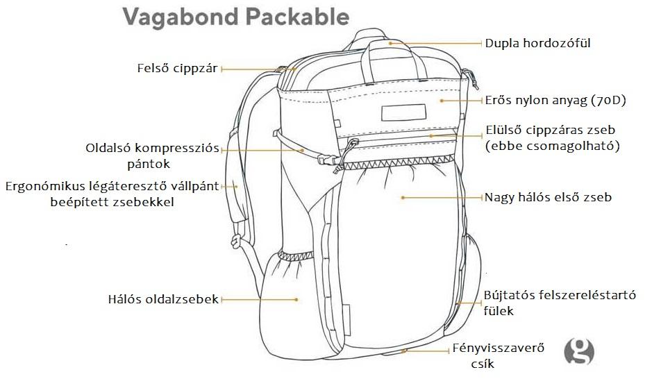 gossamer_gear_vagabond_packable_hatizsak_reszei.jpg