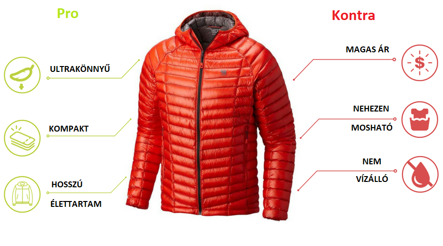 down_jackets_procon_1_1024x1024.png