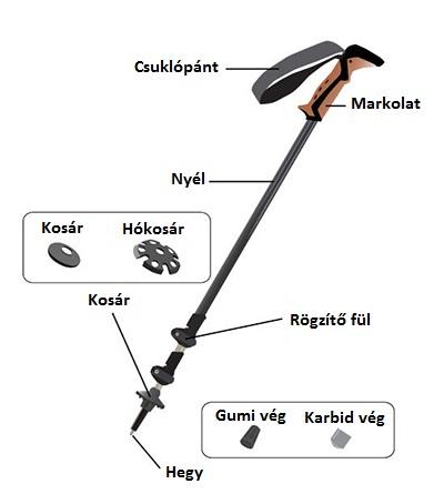 turabot_valasztas_el_camino_rugos_antishock_reszei2.jpg