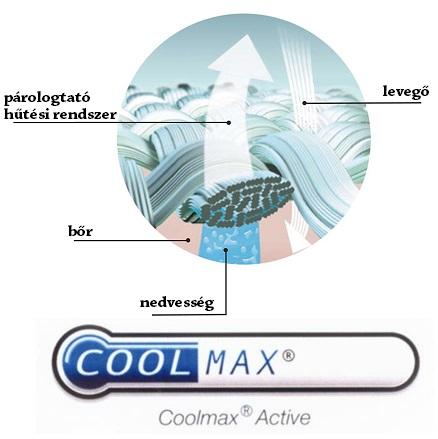 2_cool_max_technologia_magyarazata_el_camino_turazoknik.jpg