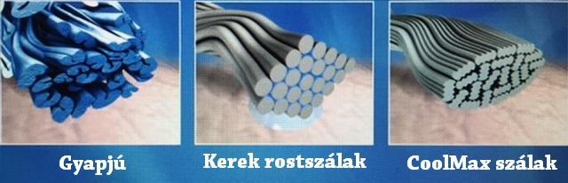 coolmax_szalak_magyarazata_turazokni.jpg
