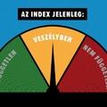 Elegem van az Index abuzálásából