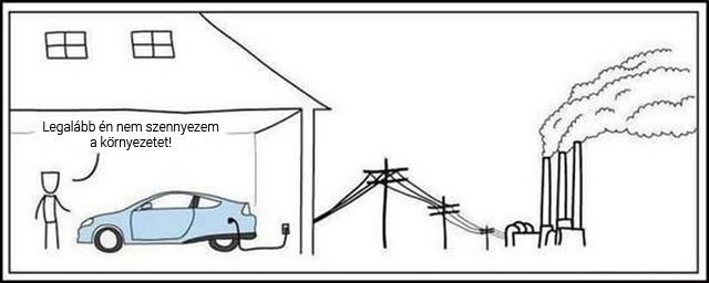 elektromos_auto.jpg