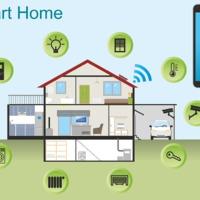 Az okos otthon jövője és megvalósítása