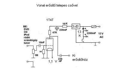 vonal_erosito_kapcs_1t4t_csovel_ac_12v-rol_400x320.JPG
