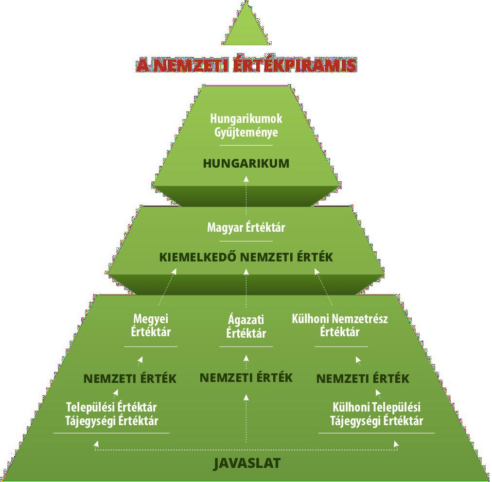 piramis5.png