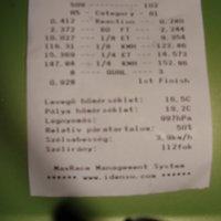 Taszár Drag racing, 14.573s@152 km/h