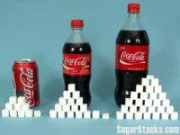 Tudod, mennyi cukrot eszel?