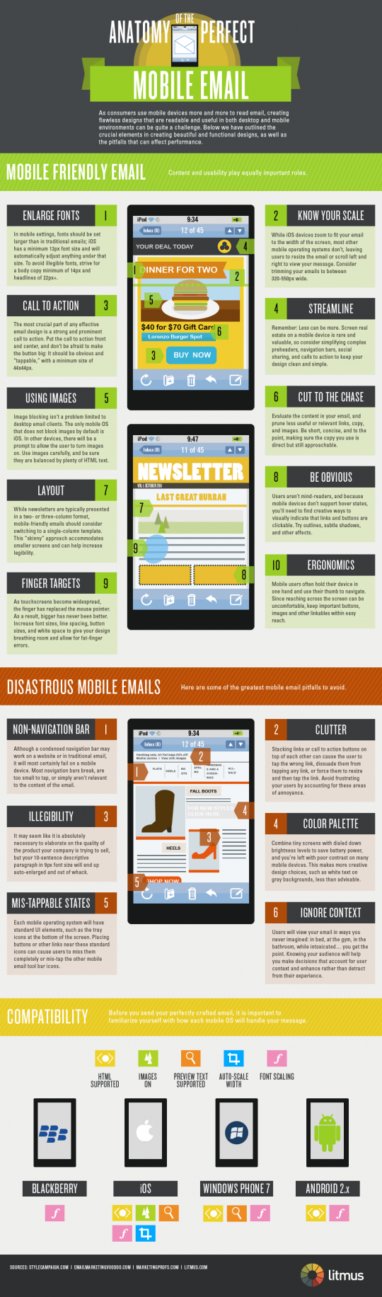 anatomy of a mobile email.png
